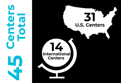 Parkinson's Centers of Excellence globally