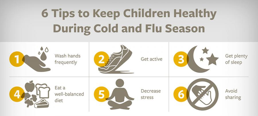 Six Tips to Keep Children Health During Cold and Flu Season