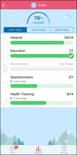 Example screen for viewing progress in the MyChart app
