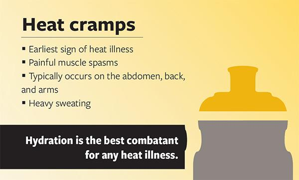 heat cramps illustration