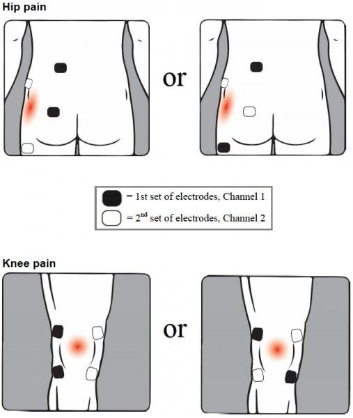 illustration of sensor placement on hip and knee