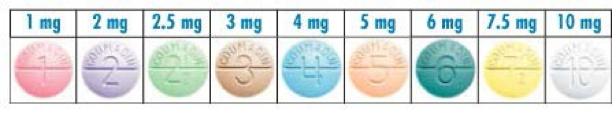 Chart of different Warfarin dose colors