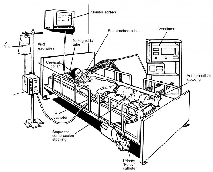 equipment you might see in the hospital with spinal cord injury patients